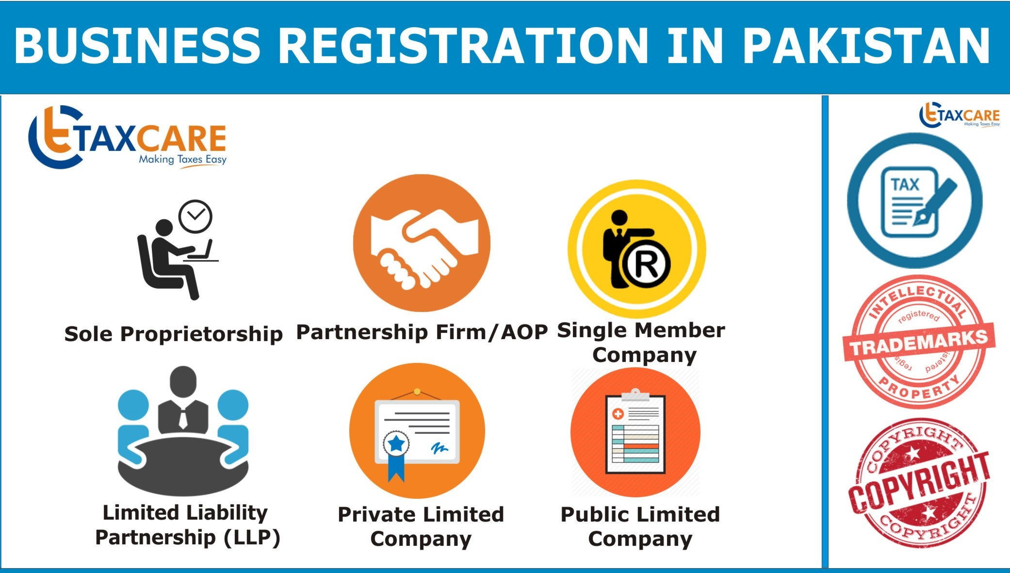 Types of Business Registration in Pakistan