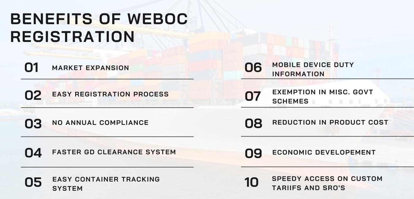 Weboc Registration in Lahore, Weboc Pakistan-Tax Care