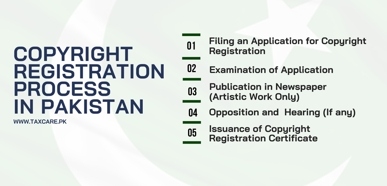 Copyright Registration, IPO, Attorneys, Lahore, Pakistan