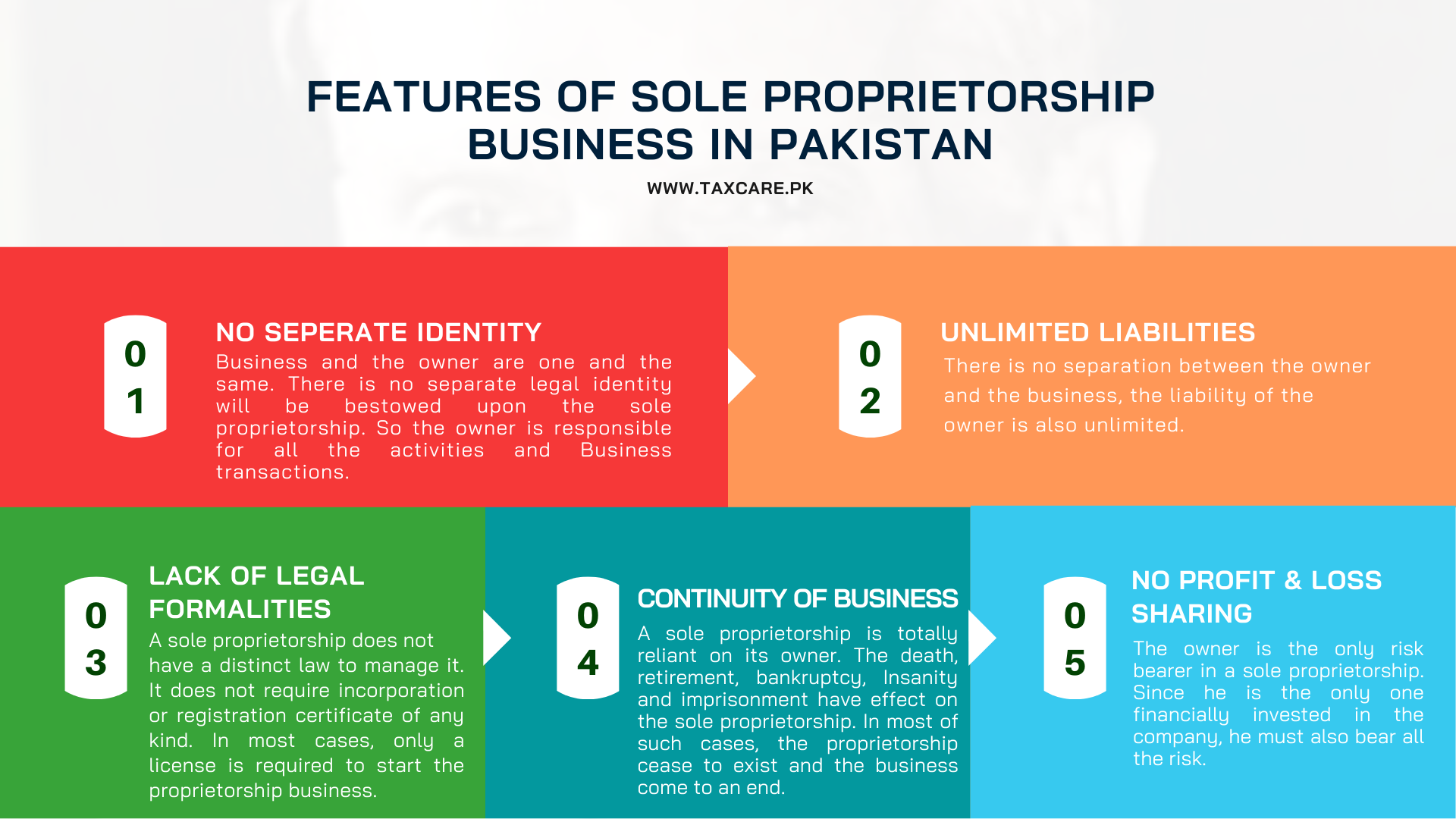 Proprietorship Business Registration, Lahore, Pakistan-Tax Care